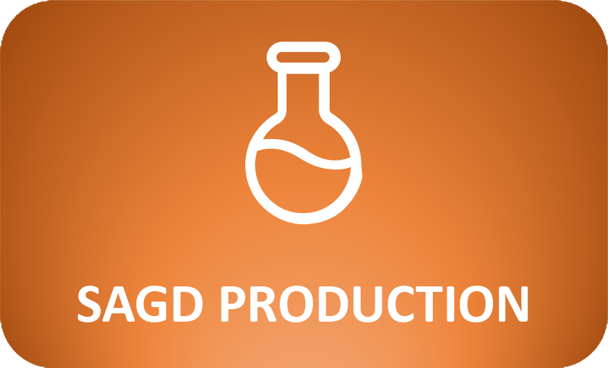 sagd production