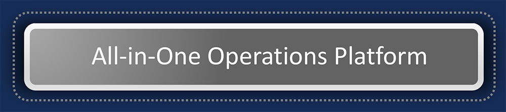 All-in-One Operations Platform