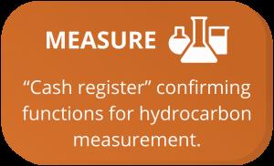 Hydrocarbon measurement software